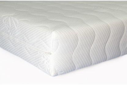 Micro pocket 500 koudschuim matras maatwerk rechthoekig