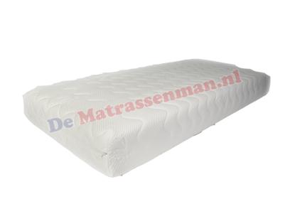 Micro pocket 500 traagschuim matras maatwerk frans